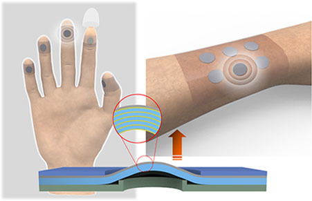 Electro-Active Polymer Based Soft Tactile Interface for Wearable Devices
